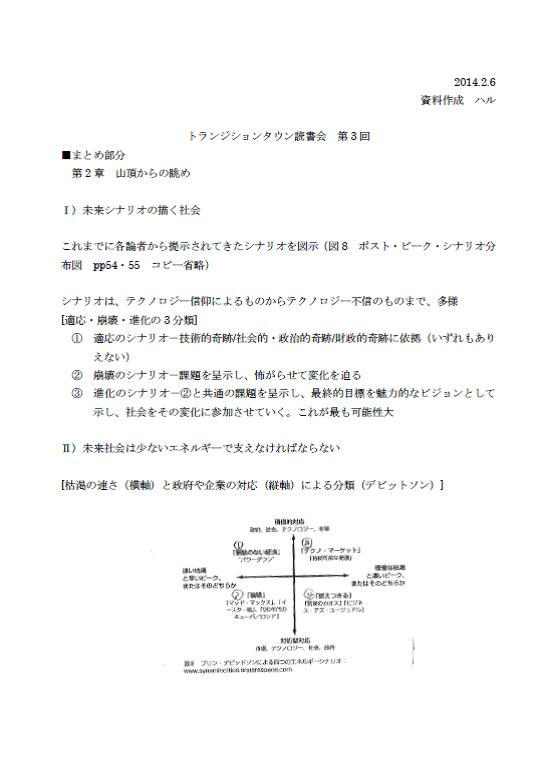 第3回トランジション・ハンドブック読書会(第2章)_f0205929_21333822.jpg