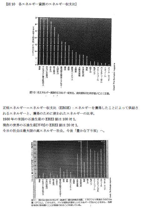 第3回トランジション・ハンドブック読書会(第2章)_f0205929_2134856.jpg