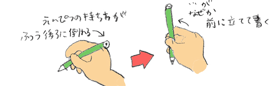 すべての講義 4歳児 勉強 : 鉛筆を持つこと自体、苦手な ...