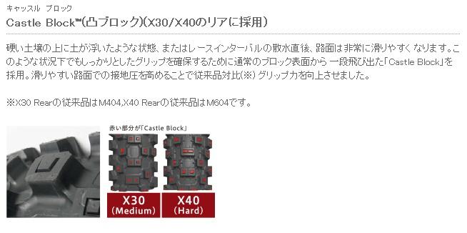 BS(ブリヂストン)さんから、新しいMXタイヤがリリース!_f0062361_1528491.jpg