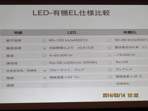 有機エレクトロニクス シンポジュウム in 米沢 2014(2)_c0075701_1737190.jpg