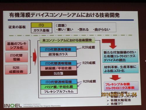 有機エレクトロニクス シンポジュウム in 米沢 2014(4)_c0075701_18242392.jpg