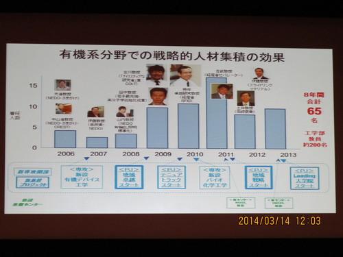 有機エレクトロニクス シンポジュウム in 米沢 2014(4)_c0075701_1830111.jpg