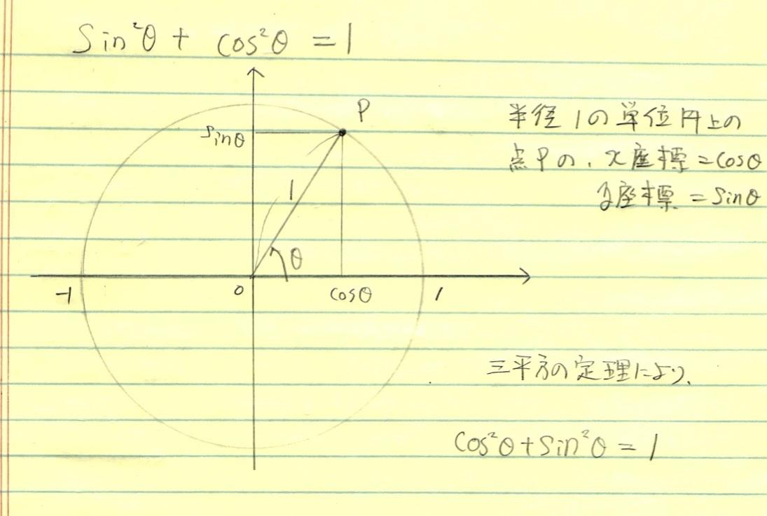 (sinθ)^2+cosθ)^2=1_d0164691_22285981.jpg
