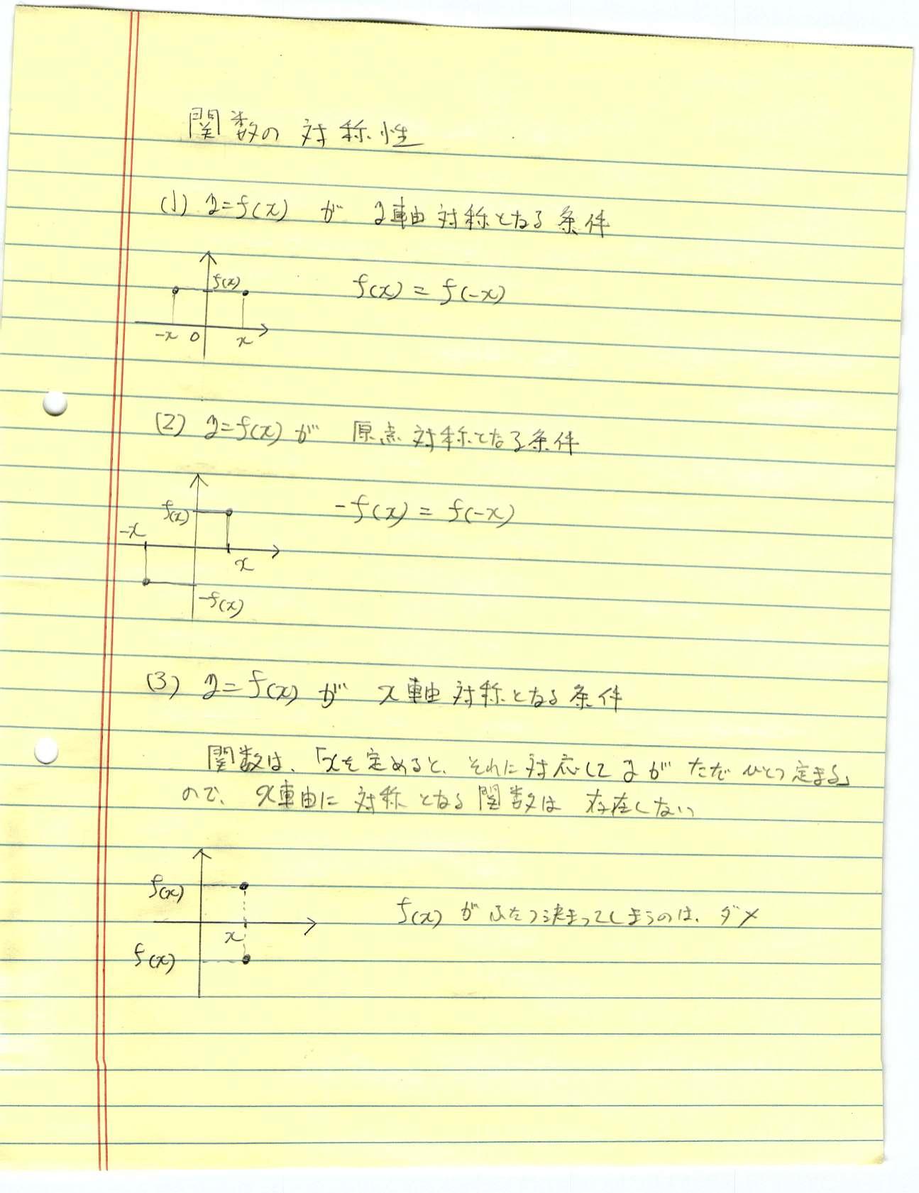 関数の対称性_d0164691_22303120.jpg