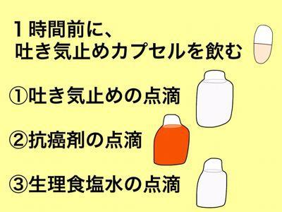 はじめての抗癌剤 : つじのポン...
