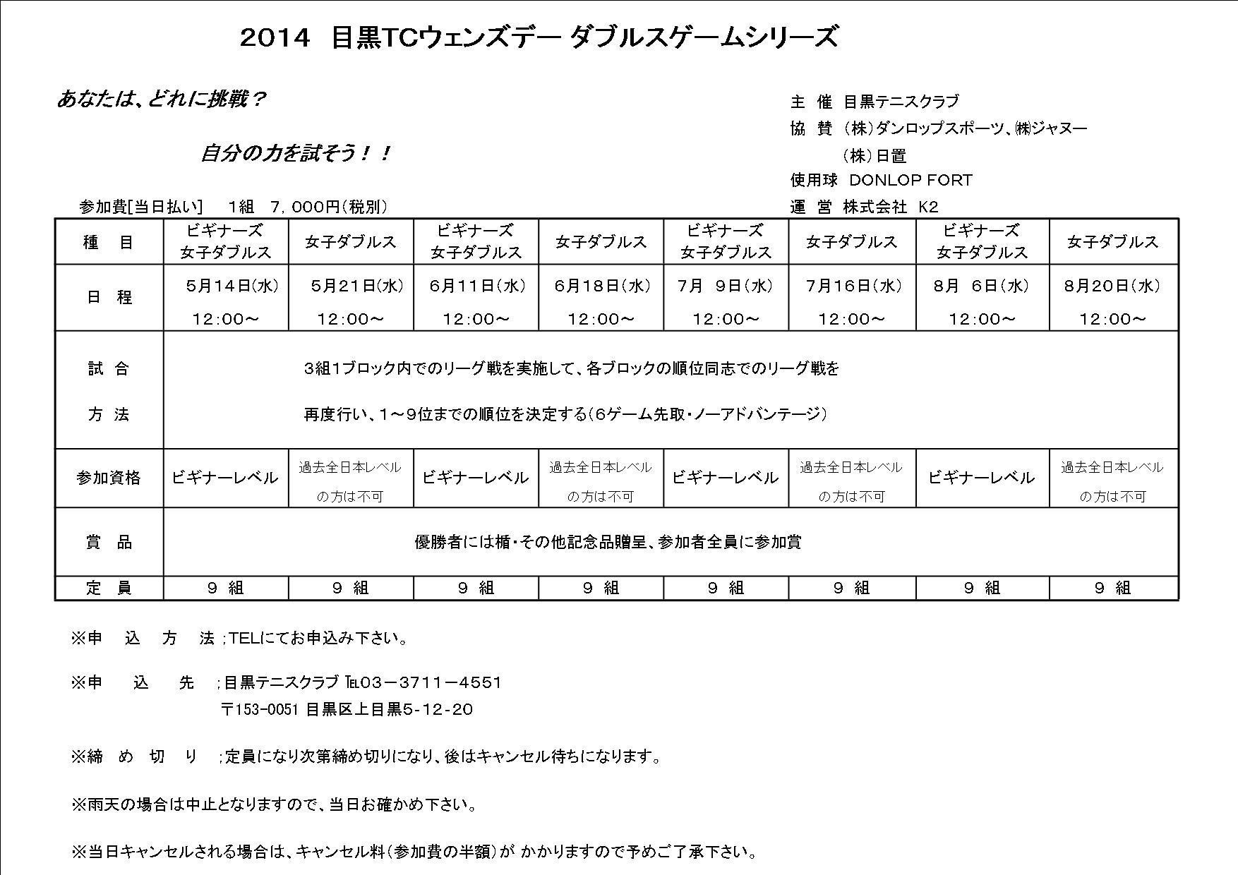 2014 5月~8月ウェンズデーダブルストーナメント_b0158200_1422159.jpg