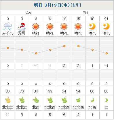 今年になって初めて冬日を脱するか?_c0025115_1963326.jpg