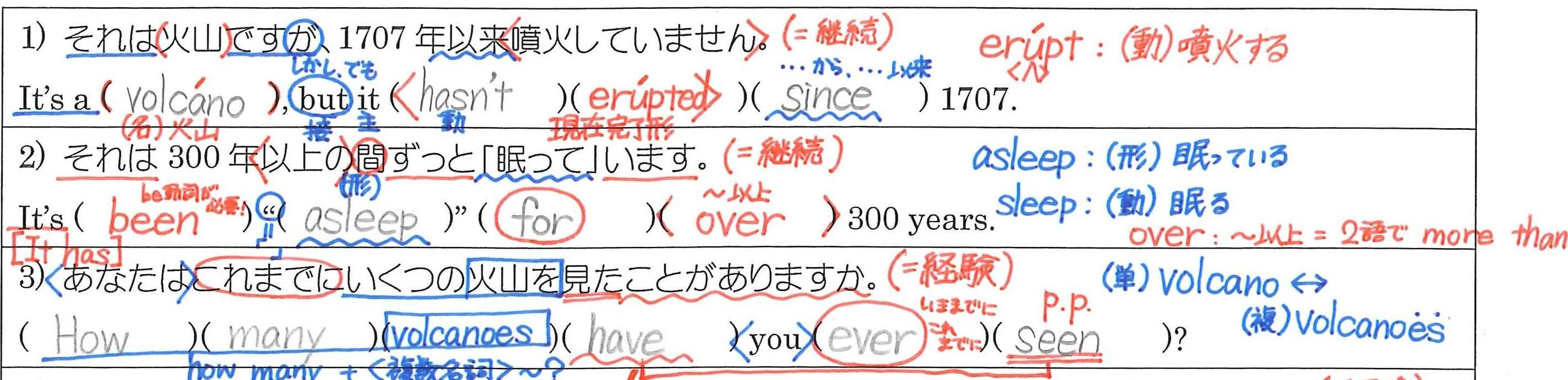 公立高校入試のための英語学習―Aさんが3年間貫徹した英語学習法-_d0116009_13154938.jpg