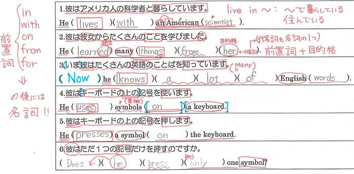 公立高校入試のための英語学習―Aさんが3年間貫徹した英語学習法-_d0116009_1316217.jpg