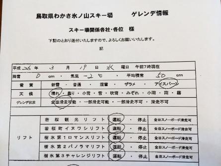 3月19日【水】春スキー日和です!_f0101226_11170319.jpg