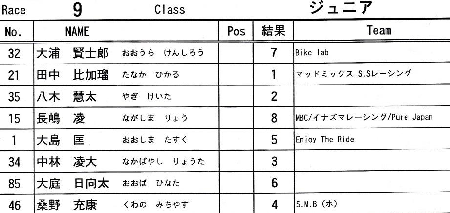 2014 KANTO OPEN VOL13:ジュニアクラス決勝 動画あり_b0065730_1865249.jpg