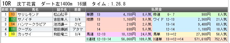 c0030536_9392420.jpg
