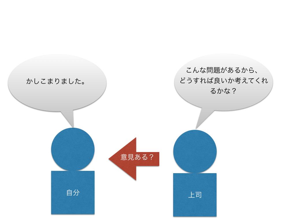 BB塾 3日目_f0209300_12193677.jpg