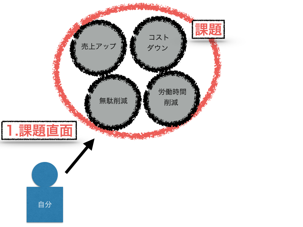 BB塾 3日目_f0209300_12195721.jpg