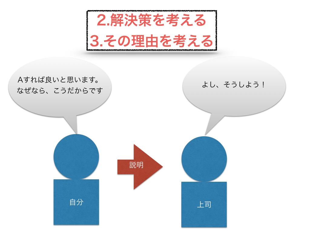 BB塾 3日目_f0209300_12202917.jpg