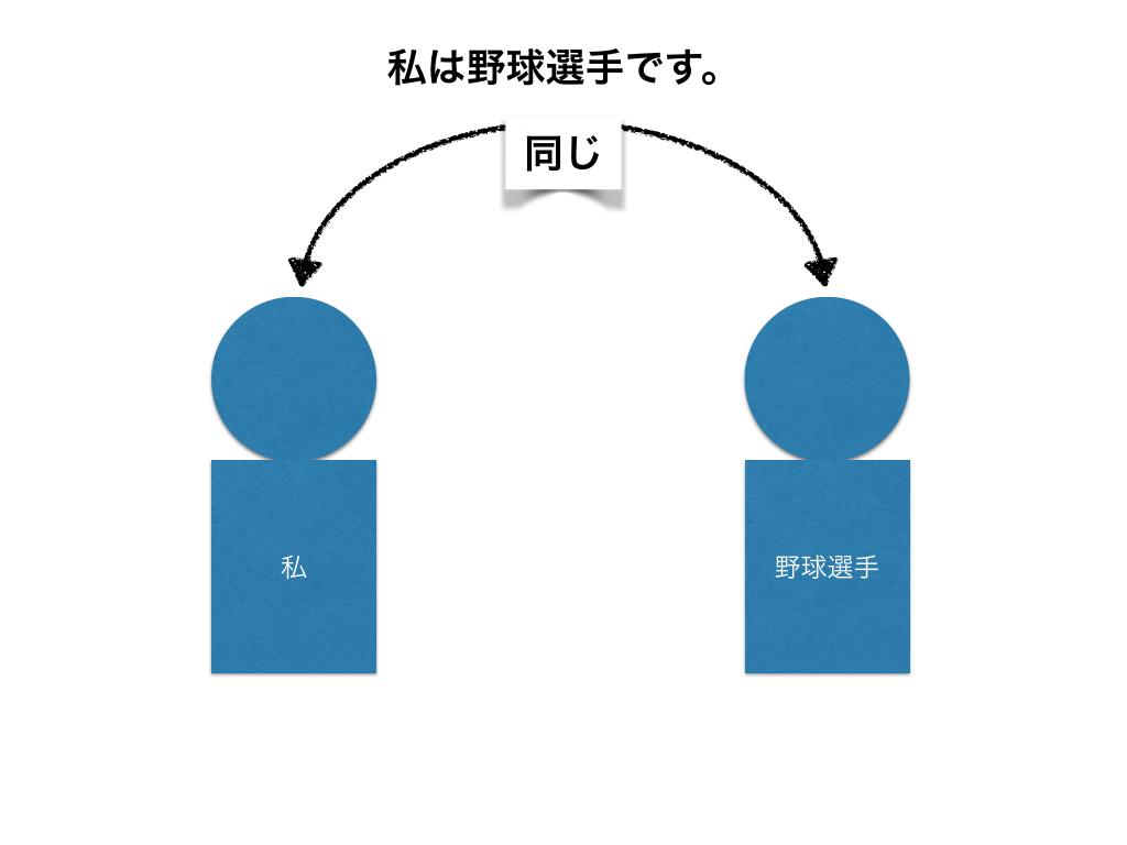 BB塾 4日目_f0209300_1135269.jpg