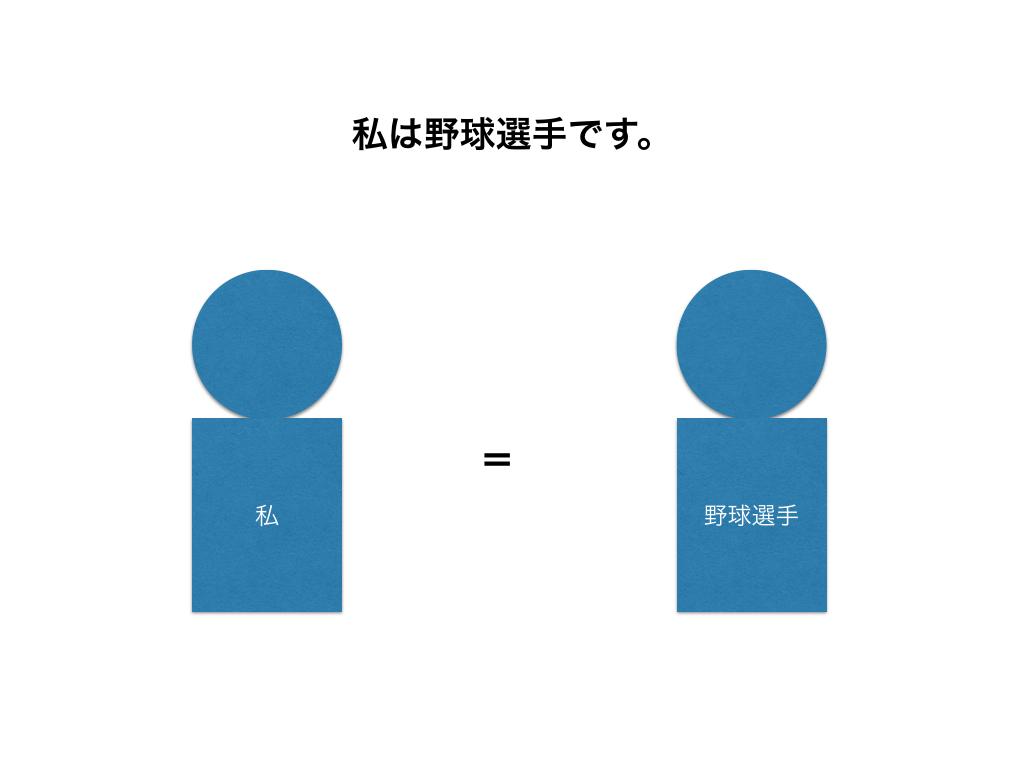 BB塾 4日目_f0209300_11361614.jpg