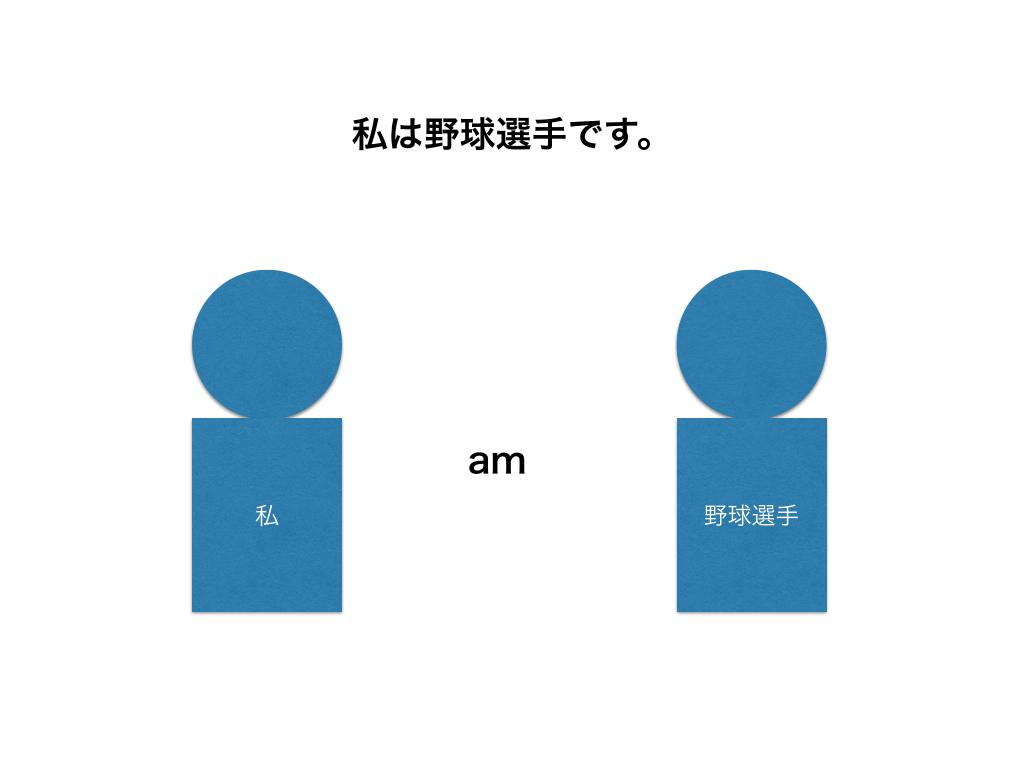 BB塾 4日目_f0209300_11362536.jpg