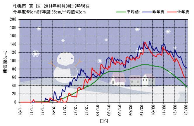 冷たくない雨_c0025115_20213539.jpg