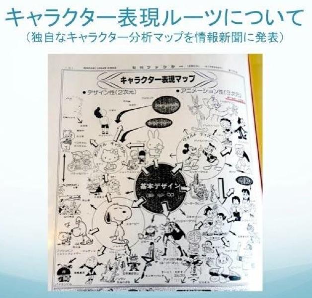 キャラクターデザインの学校_e0082852_1294537.jpg