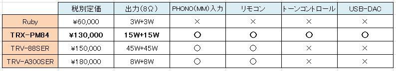 b0292692_1745181.jpg