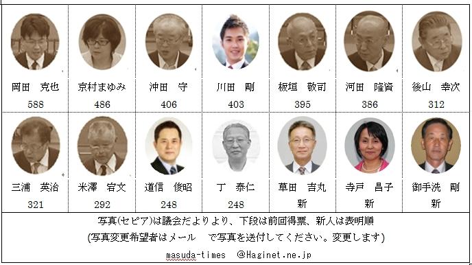 津和野町議選_e0128391_12105999.jpg