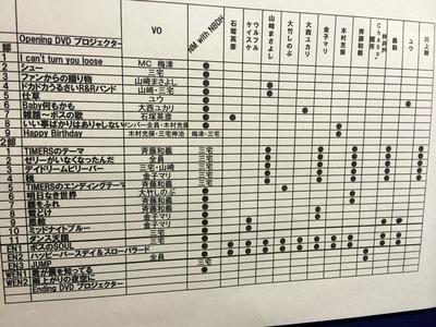 感謝の日&MCTV3月号&ギラギラ&熊野神社古墳_c0227168_10255795.jpg