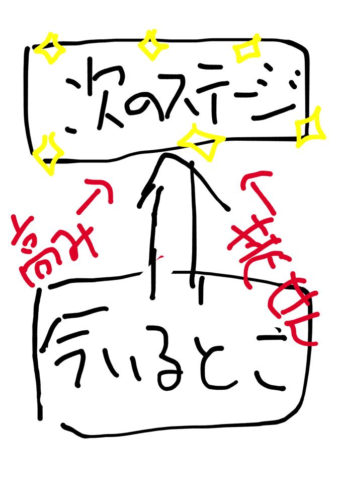 リニューアルの全貌。_c0116714_21125394.jpg