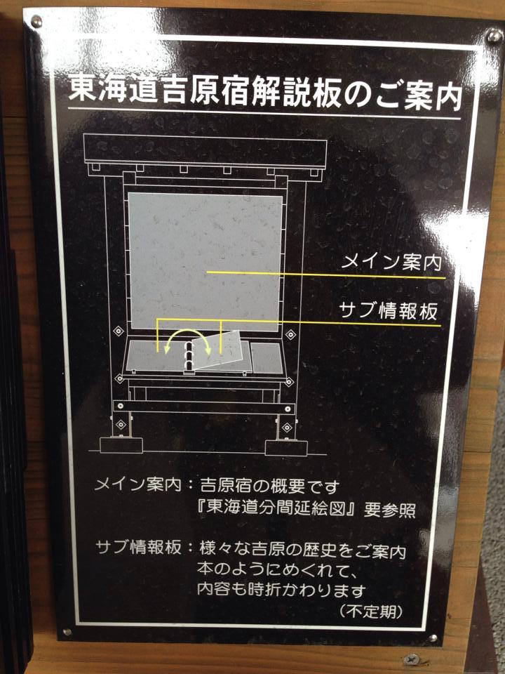 「東海道吉原宿解説板」が登場で~す!! d(^◇^)_b0093221_13473685.jpg