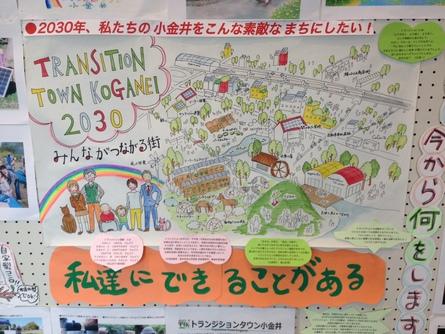トランジションタウン小金井・ニュース(2014.4.1)_f0205929_13112722.jpg