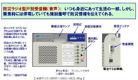 震災対策には防災ラジオという新聞記事_d0183174_984585.jpg