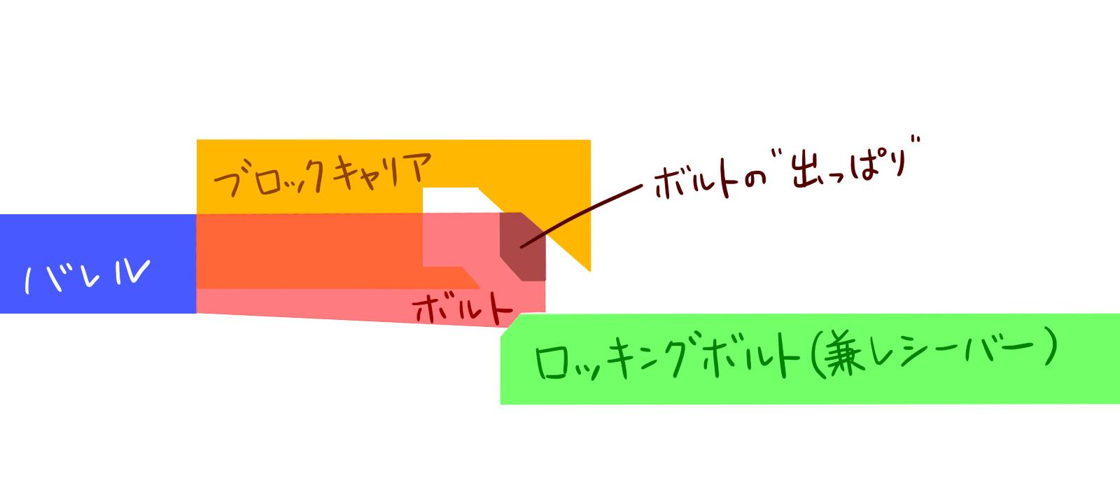f0066308_07544980.jpg
