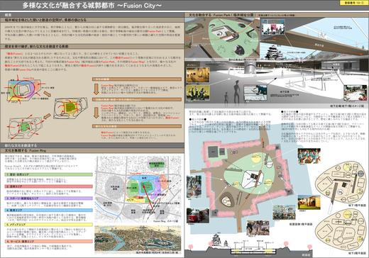 「第16回「まちの活性化・都市デザイン競技」福井編_f0165030_931843.jpg