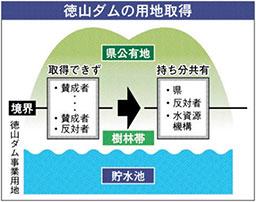 徳山ダム山林公有地化問題は終わっていない_f0197754_15175192.jpg