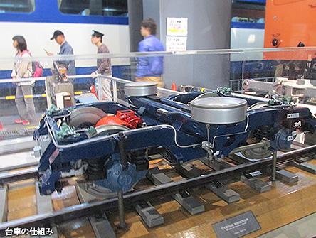 交通科学博物館メモリアル2_c0167961_12573513.jpg