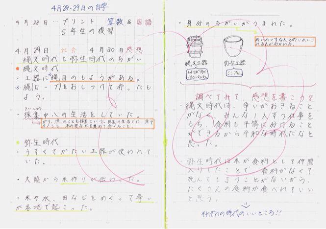 縄文と弥生を区別して : 3年生 漢字 テスト : 漢字
