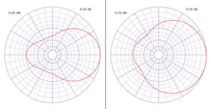 近接 DP から HB9CV への影響(2)_d0106518_15345811.png
