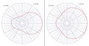 近接 DP から HB9CV への影響(2)_d0106518_15362040.png