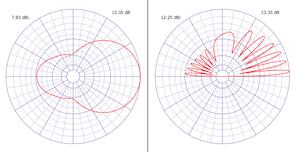 近接 DP から HB9CV への影響(2)_d0106518_15425296.png
