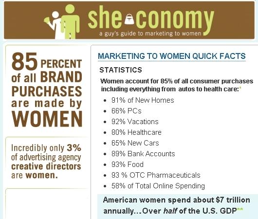 アメリカでは購買決定の85%は女性が決める?! 米国の女性マーケティングの現状_b0007805_23452337.jpg