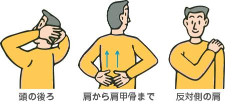 肩関節周囲炎(五十肩) その6~ 五十肩かなと思ったら・・・_a0296269_11150679.jpg