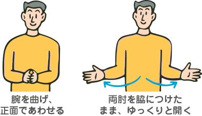 肩関節周囲炎(五十肩) その6~ 五十肩かなと思ったら・・・_a0296269_11150687.jpg