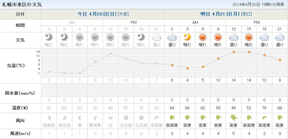 日なたぼっこ日和_c0025115_2131437.jpg