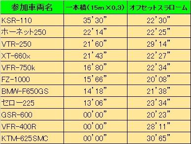 b0095299_9485532.jpg