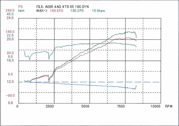 AE86 4A-G+4バルブ264カム_b0250720_11301950.jpg