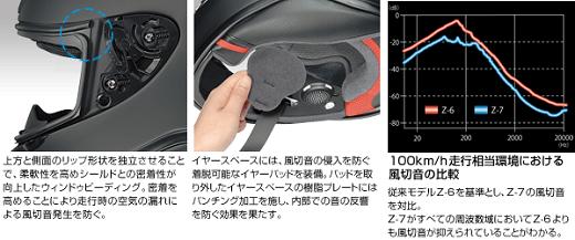 SHOEIの新型ヘルメット Z-7入荷しました!_b0163075_1137880.png