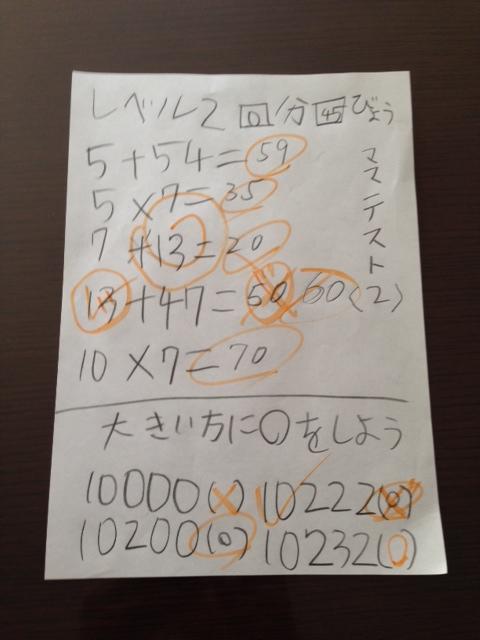 テストを受けました!_c0162404_105172.jpg