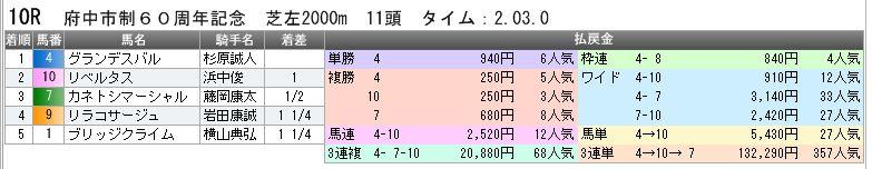 c0030536_10465718.jpg