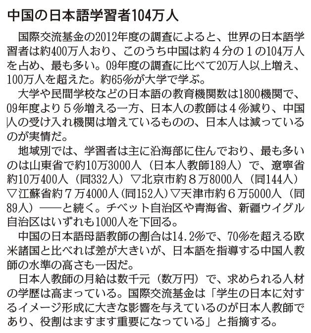 最新报道,中国的日语学习者104万人,世界第一。山东省和辽宁省超过10万人。北京市8万8千人。_d0027795_1144490.jpg
